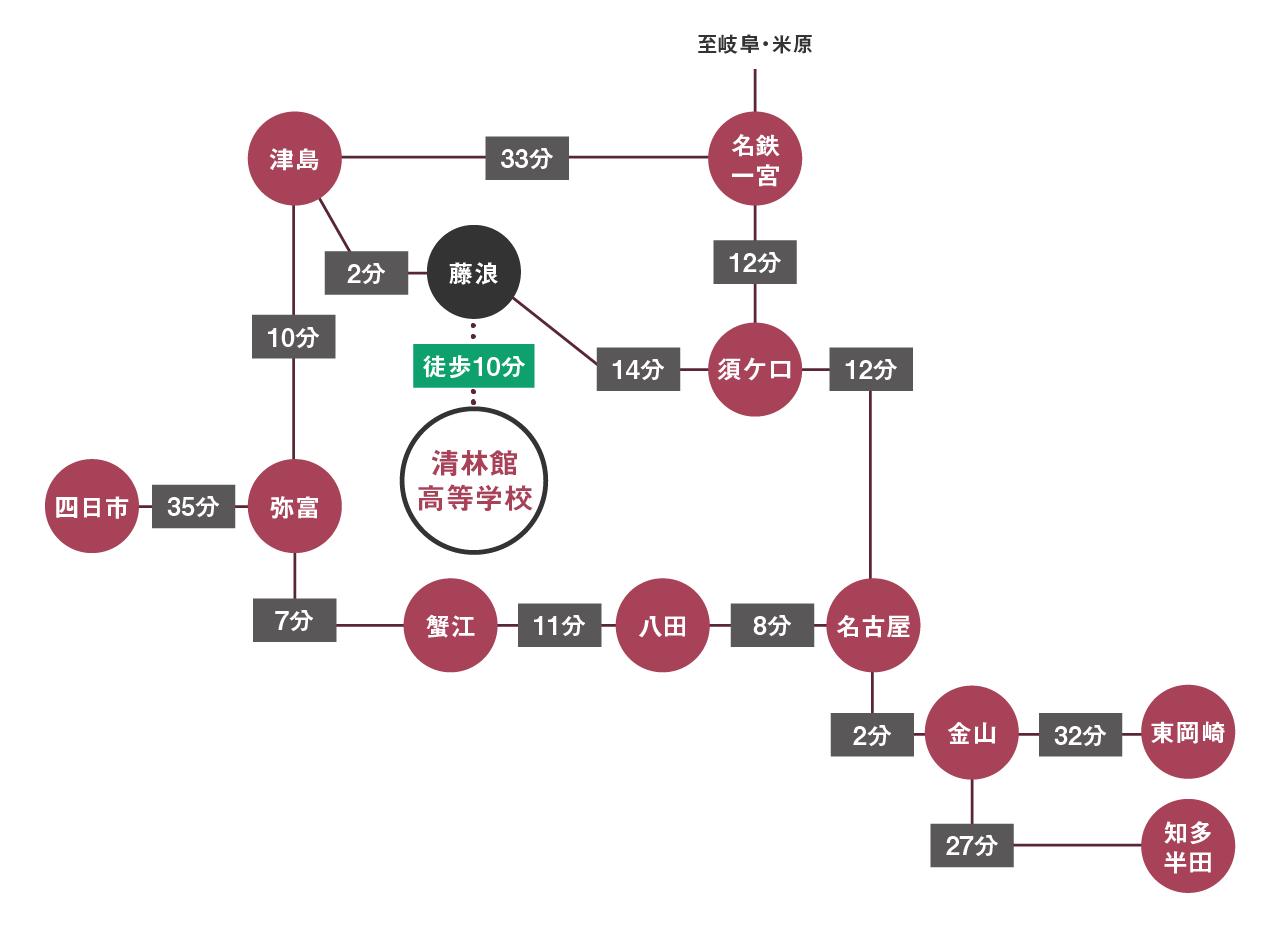 清林館高等学校|路線図